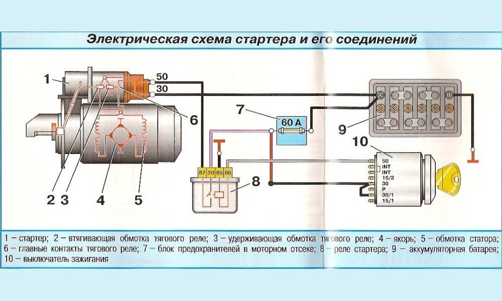 Электрическая схема стартера и его соединений