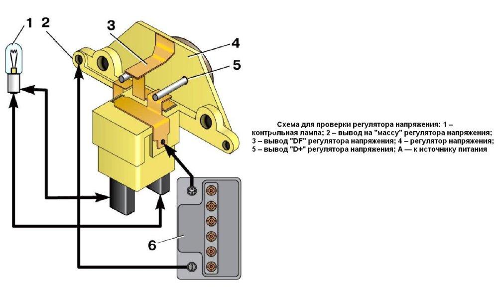 Схема для проверки регулятора