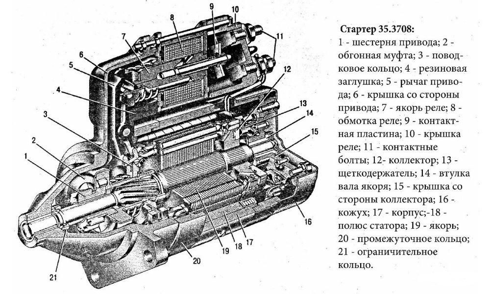 Устройство стартера ВАЗ-2110