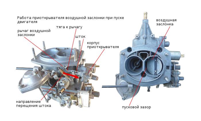 Puskovoe ustrojstvo karbjuratora VAZ 2107 - Устройство карбюратора ваз 2107 дааз 2107 1107010