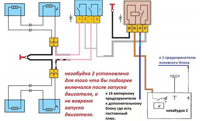 Схема обогрева ВАЗ