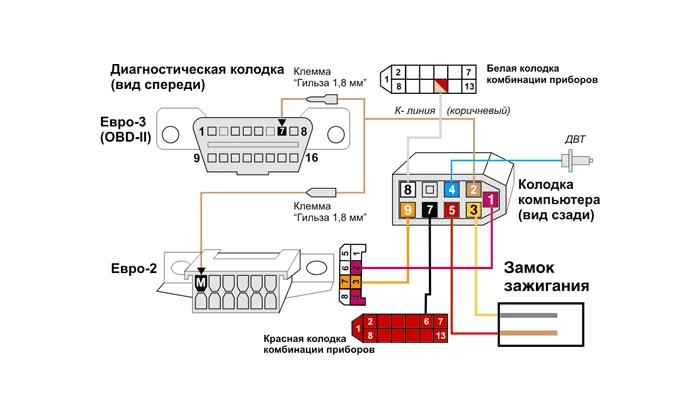 Схема подключения бортового компьютера