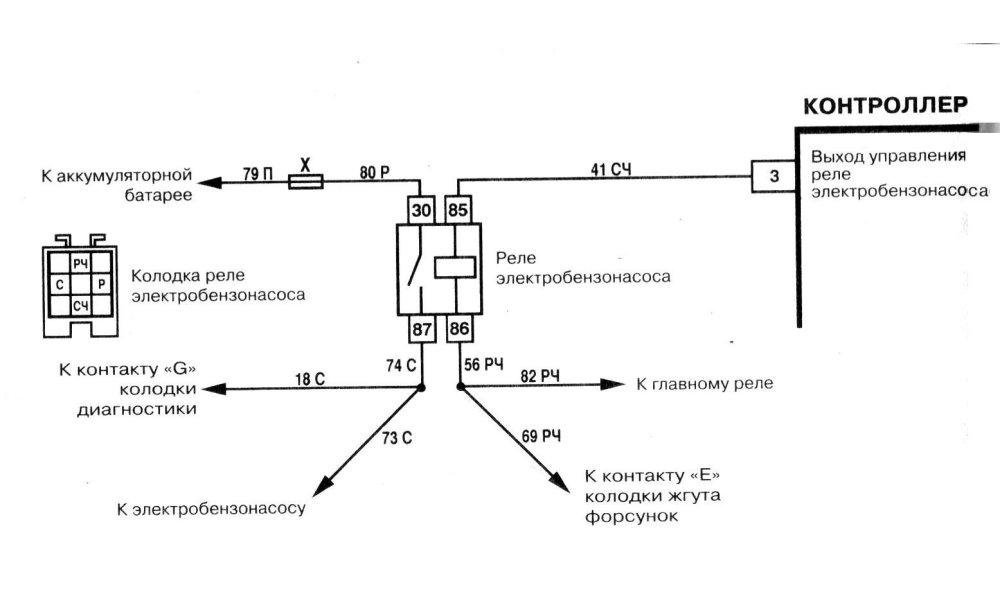Схема бензонасоса ваз 2110 инжектор