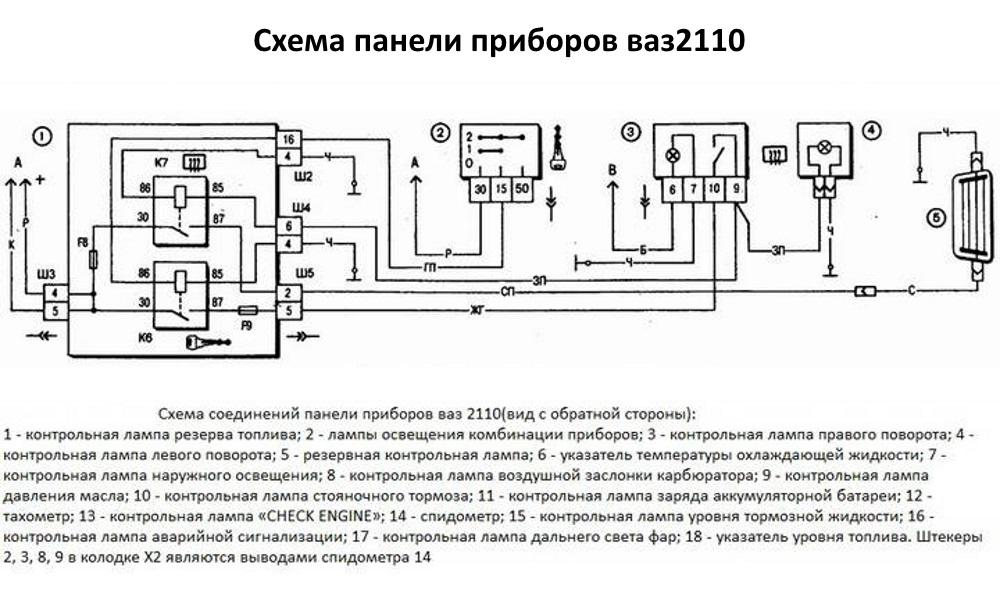 Схема панели приборов ВАЗ 2110