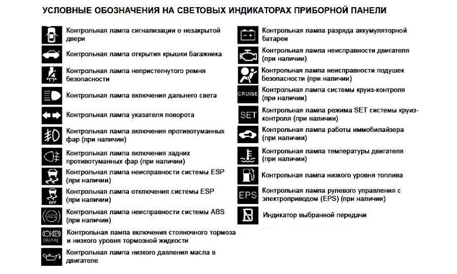 Схема панели приборов ваз 2114