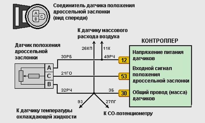 https://korchim.ru/wp-content/uploads/2016/08/Princip-raboty-DPDZ.jpg