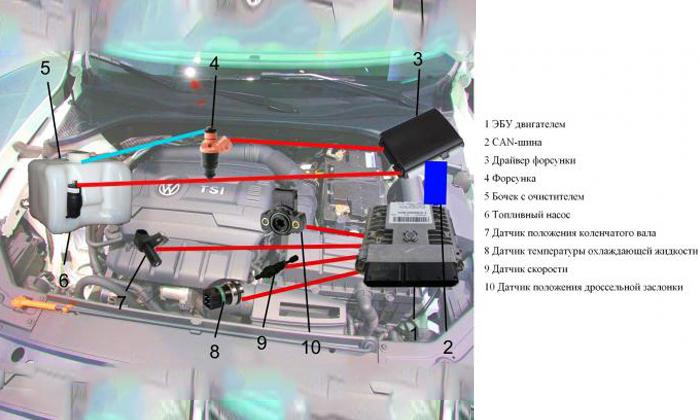 Электропроводка ваз 2110 инжектор 8 клапанов