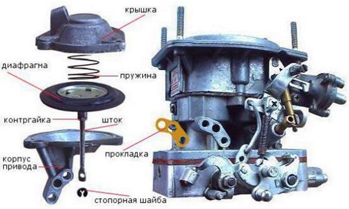 Вакуумная диафрагма вторичной камеры карбюратора