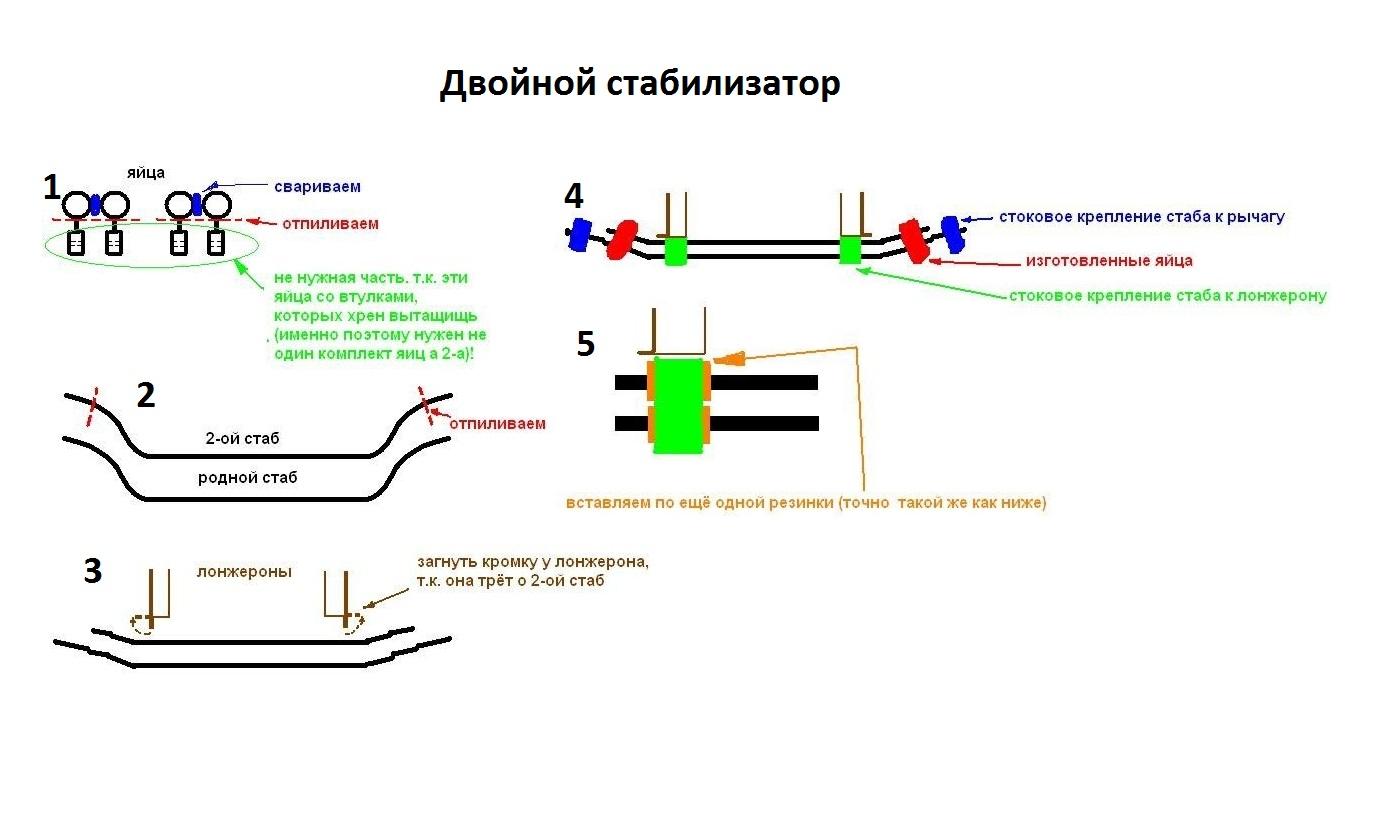 Схема установки двойного стабилизатора